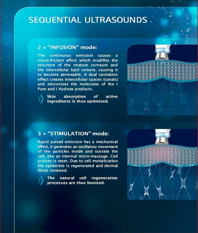 iBeauty Sequential Ultrasound 2
